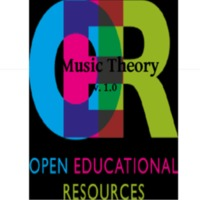 """<a href=""""/items/browse?advanced%5B0%5D%5Belement_id%5D=50&advanced%5B0%5D%5Btype%5D=is+exactly&advanced%5B0%5D%5Bterms%5D=Music+Theory"""">Music Theory</a>"""